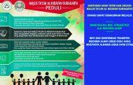 Majlis Ta'lim Al Hidayah Surakarta Peduli Anak Yatim dan Dhuafa